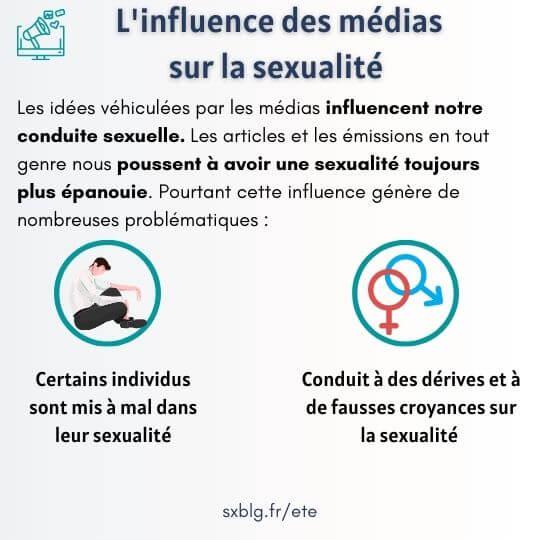 Influence des médias sur la sexualité